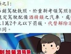 相關圖檔說明:酒後駕車修訂罰則於7月1日上路實施,圖片總數共6張